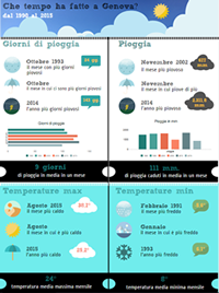 infografica_meteo_2016.png